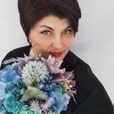Грибанова Марина Викторовна
